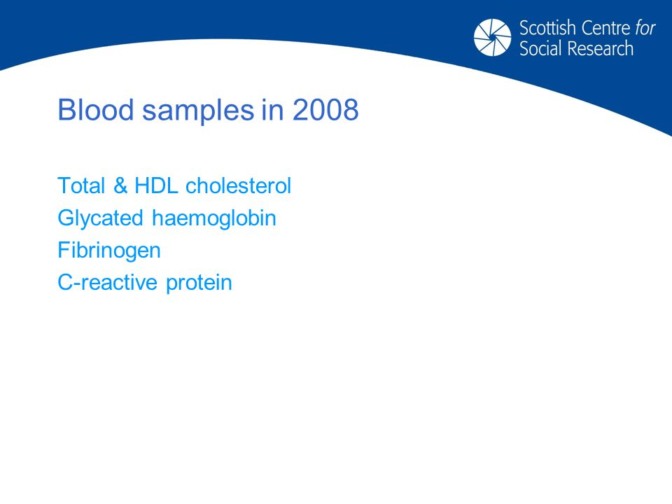 Blood samples in 2008 Total & HDL cholesterol Glycated haemoglobin Fibrinogen C-reactive protein