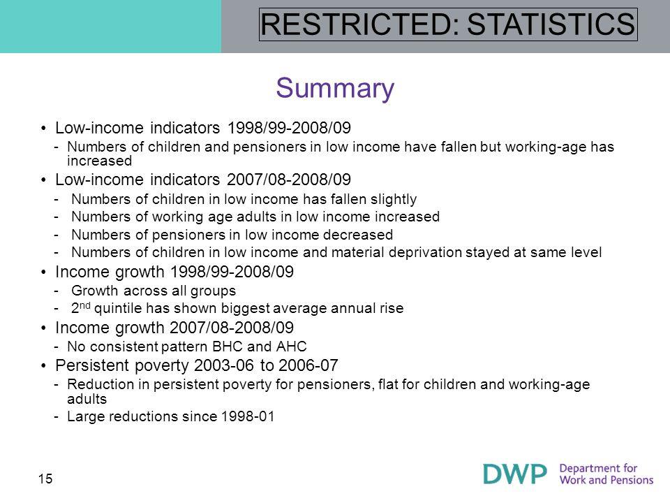 RESTRICTED: STATISTICS 16