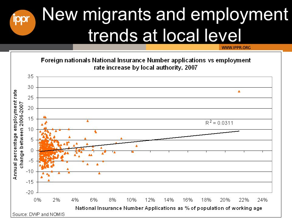 New migrants and employment trends at local level