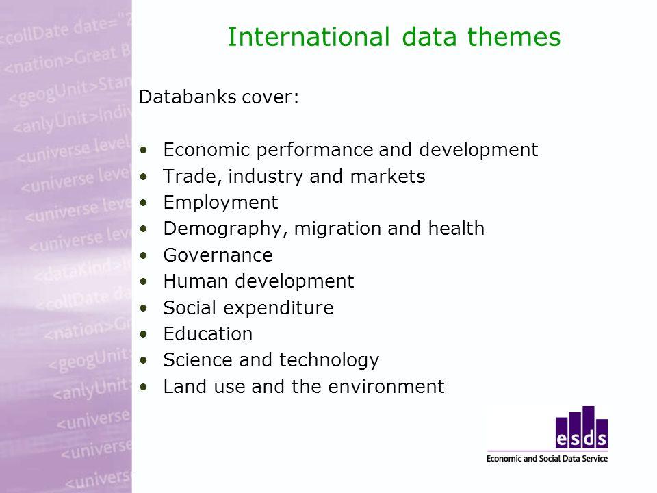 International data: usage by discipline