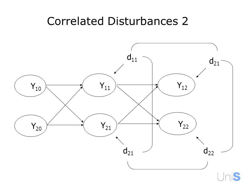 Y 11 Y 10 Y 21 Y 20 Y 12 Y 22 d 21 d 22 d 11 d 21 Correlated Disturbances 2