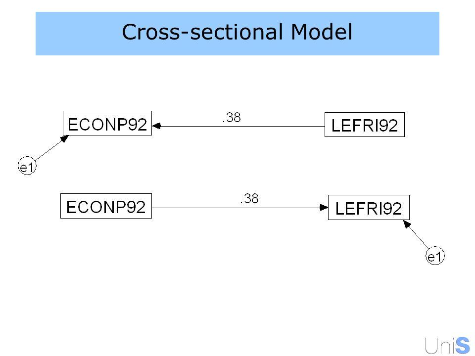 Cross-sectional Model
