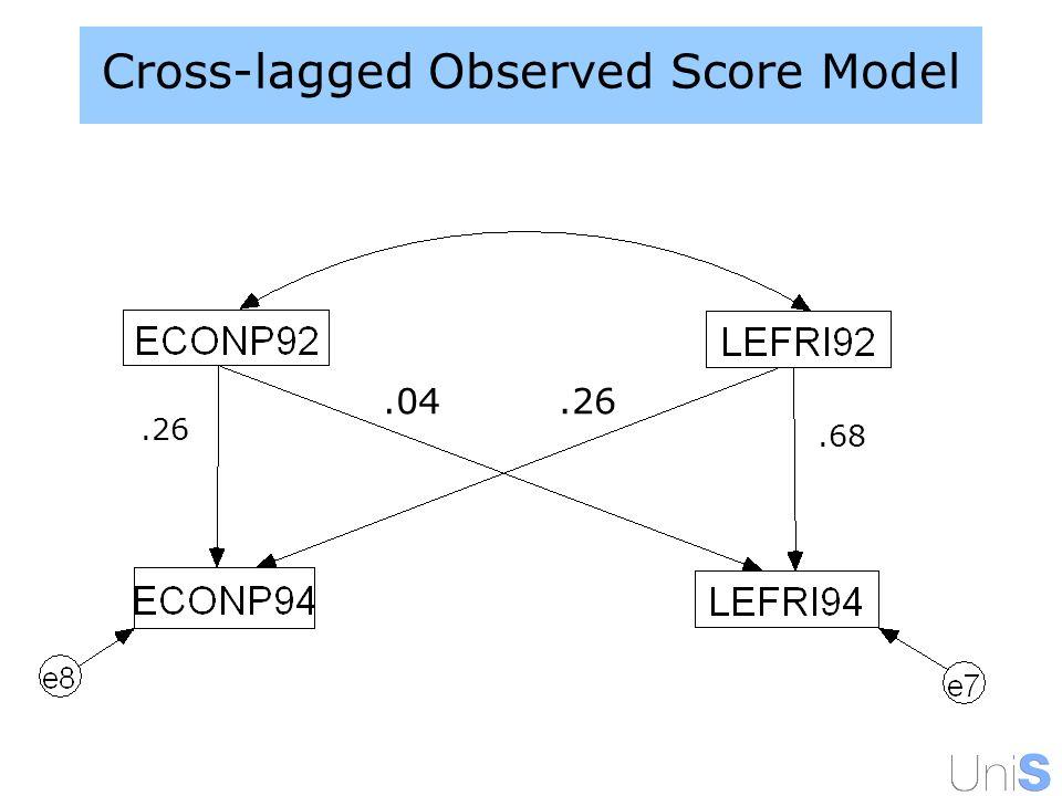 Cross-lagged Observed Score Model.04.26.68
