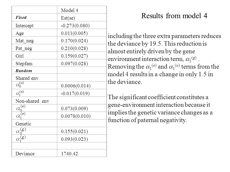 Results from model 4 including the three extra parameters reduces the deviance by 19.5.
