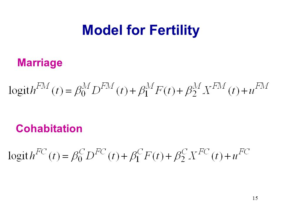 15 Model for Fertility Marriage Cohabitation