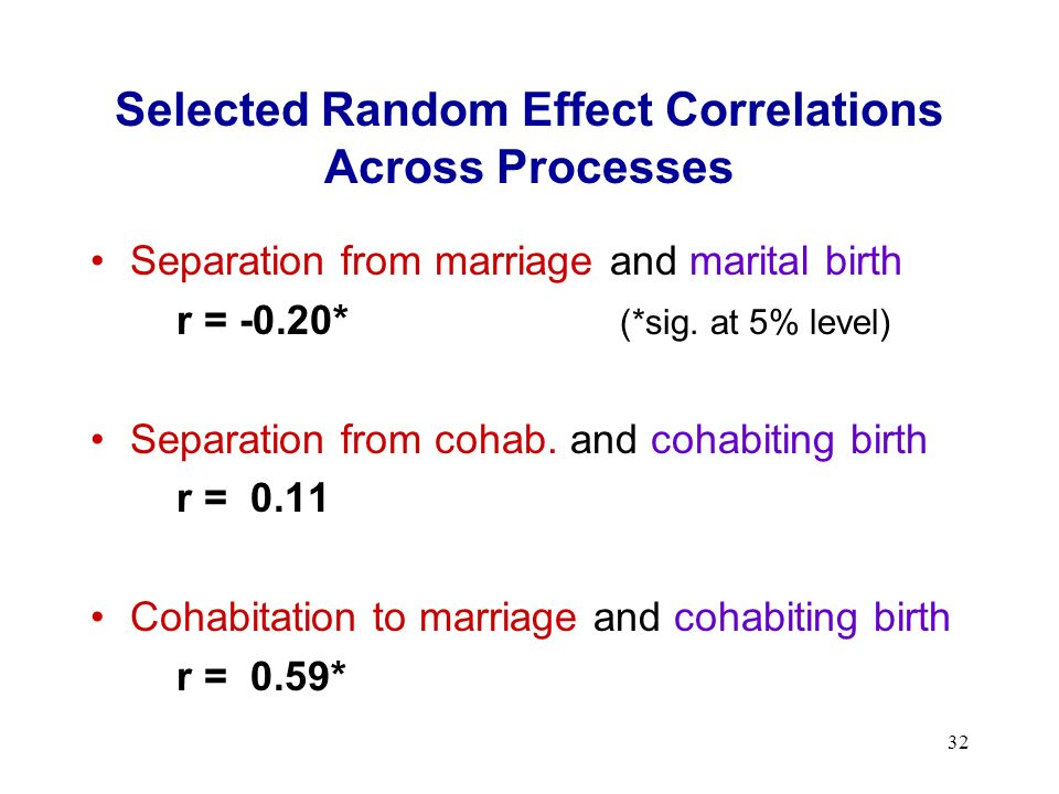 32 Selected Random Effect Correlations Across Processes Separation from marriage and marital birth r = -0.20* (*sig.