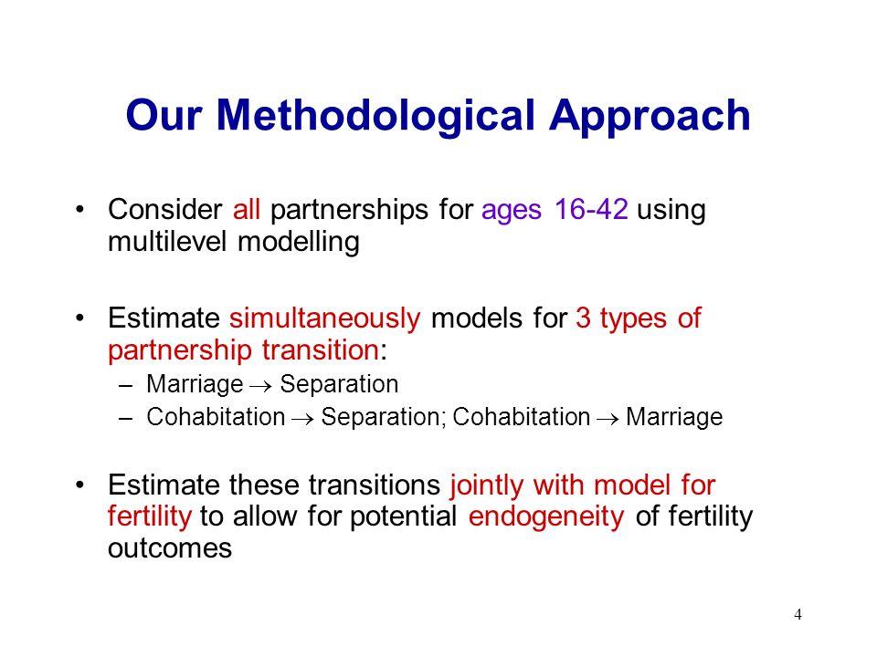 15 Model for Fertility Marriage Cohabitation