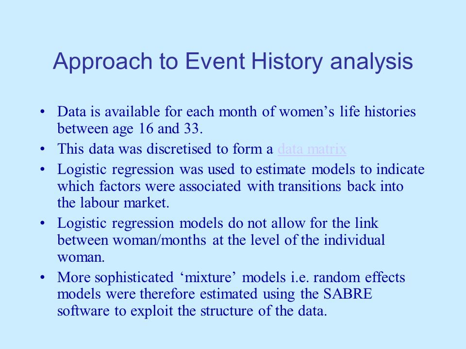 Approach to Event History analysis Data is available for each month of womens life histories between age 16 and 33.