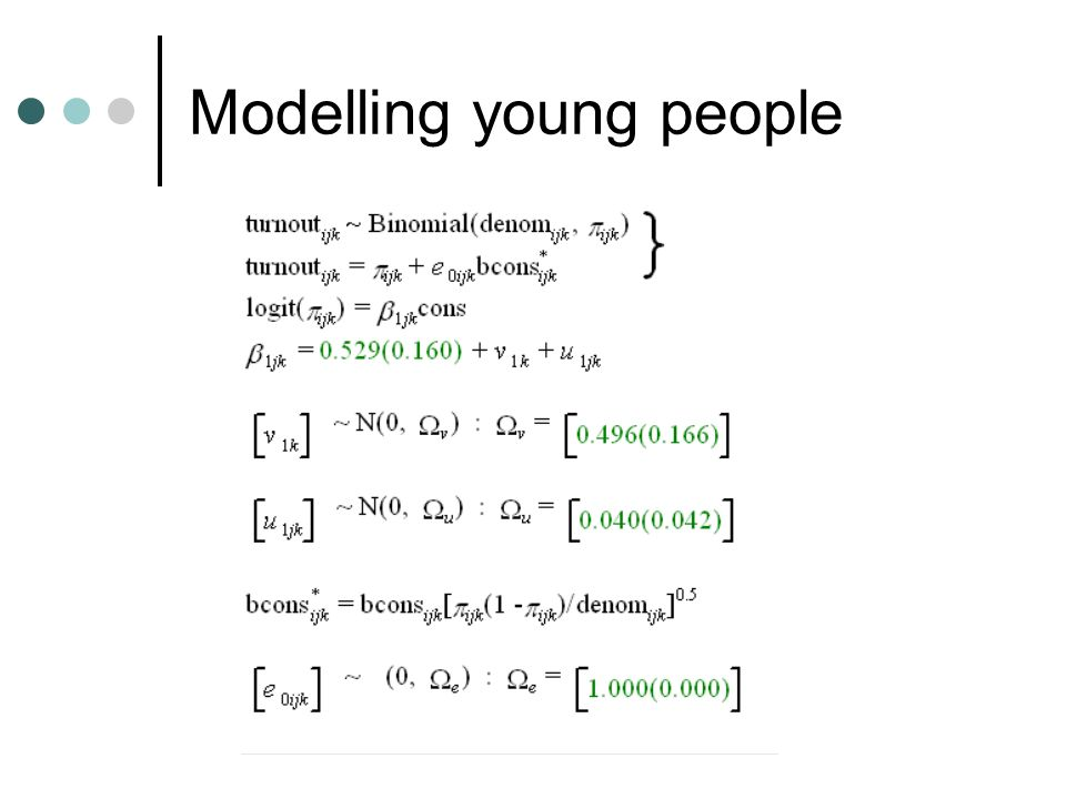 Modelling young people
