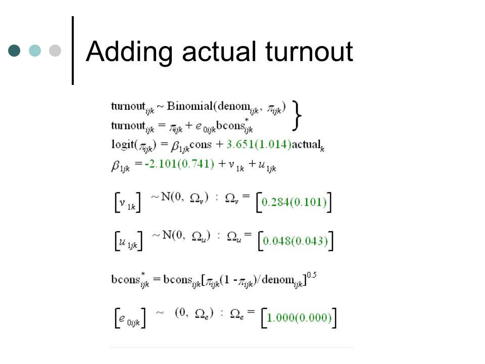 Adding actual turnout