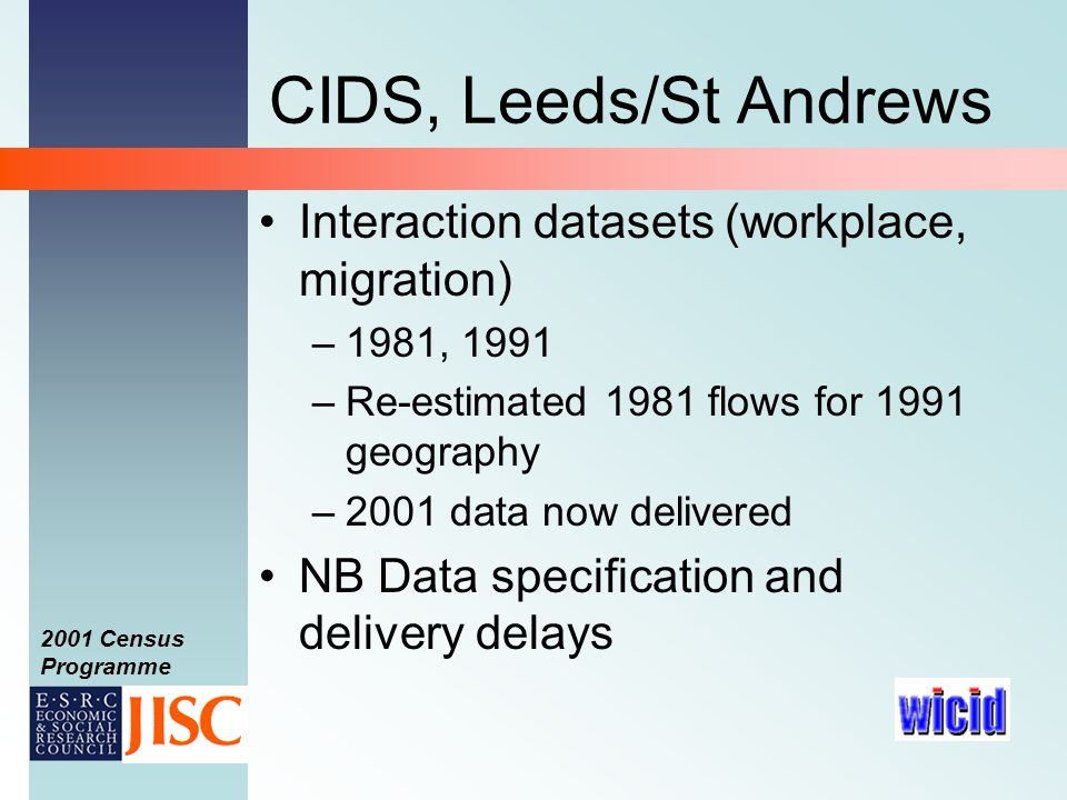 2001 Census Programme CIDS, Leeds/St Andrews Interaction datasets (workplace, migration) –1981, 1991 –Re-estimated 1981 flows for 1991 geography –2001 data now delivered NB Data specification and delivery delays
