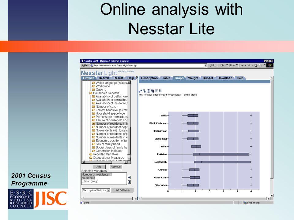 2001 Census Programme Online analysis with Nesstar Lite