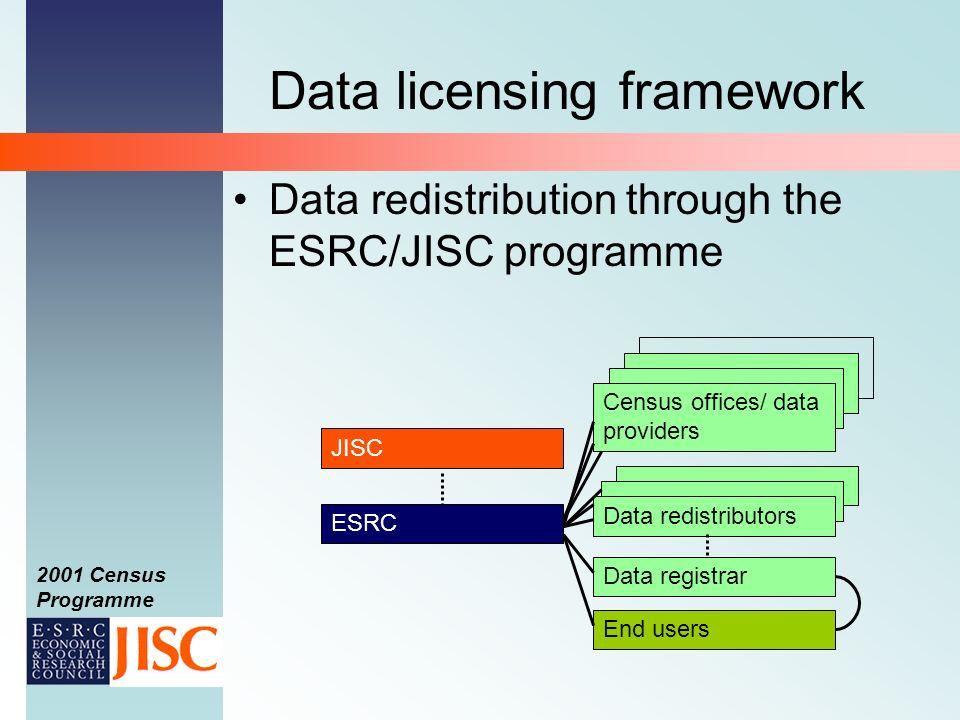 2001 Census Programme Data licensing framework Data redistribution through the ESRC/JISC programme Census offices/ data providers ESRC Data registrar Data redistributors End users JISC