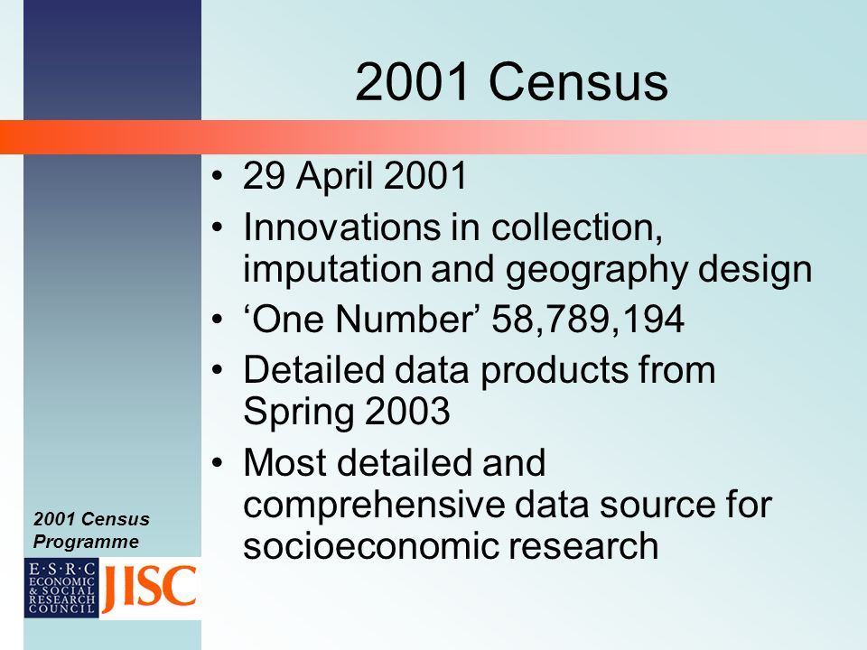 2001 Census Programme 2001 Census 29 April 2001 Innovations in collection, imputation and geography design One Number 58,789,194 Detailed data products from Spring 2003 Most detailed and comprehensive data source for socioeconomic research