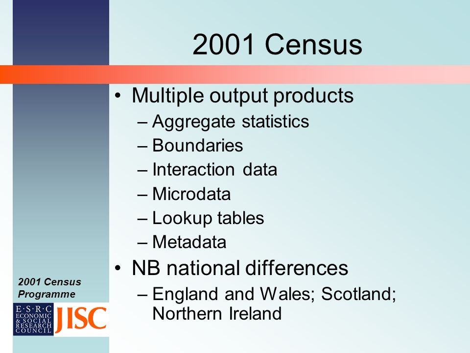 2001 Census Programme 2001 Census Multiple output products –Aggregate statistics –Boundaries –Interaction data –Microdata –Lookup tables –Metadata NB national differences –England and Wales; Scotland; Northern Ireland