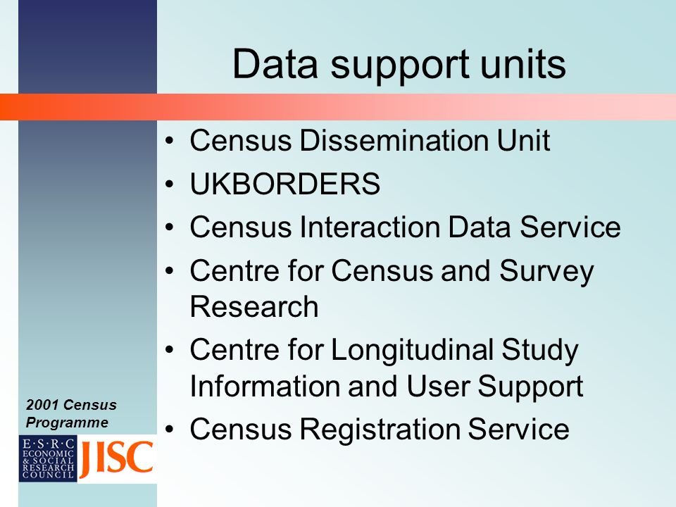 2001 Census Programme Data support units Census Dissemination Unit UKBORDERS Census Interaction Data Service Centre for Census and Survey Research Centre for Longitudinal Study Information and User Support Census Registration Service