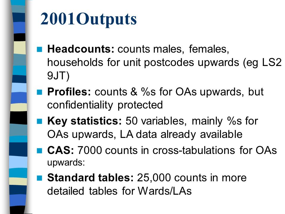 2001Outputs Headcounts: counts males, females, households for unit postcodes upwards (eg LS2 9JT) Profiles: counts & %s for OAs upwards, but confidentiality protected Key statistics: 50 variables, mainly %s for OAs upwards, LA data already available CAS: 7000 counts in cross-tabulations for OAs upwards: Standard tables: 25,000 counts in more detailed tables for Wards/LAs