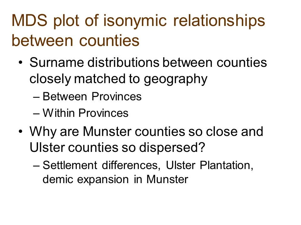 MDS plot of isonymic relationships between counties Surname distributions between counties closely matched to geography –Between Provinces –Within Provinces Why are Munster counties so close and Ulster counties so dispersed.