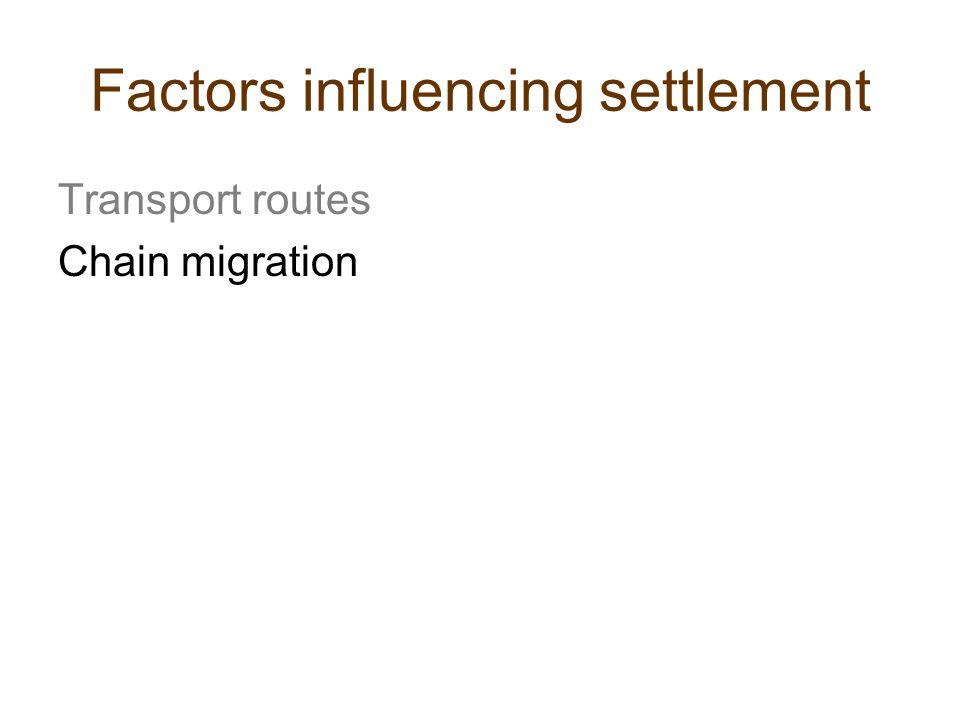 Factors influencing settlement Transport routes Chain migration