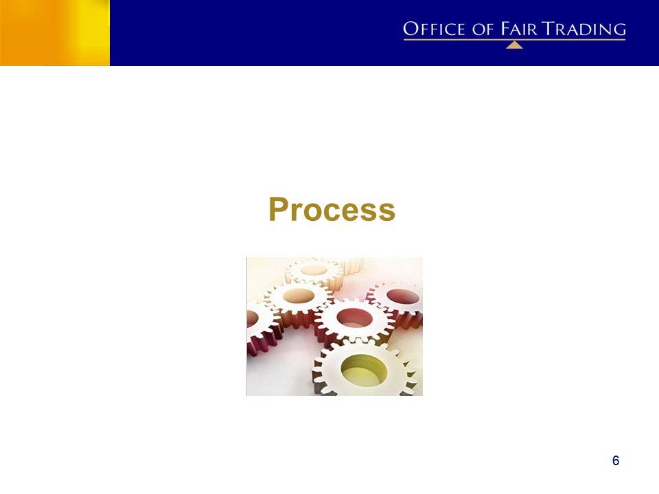 66 Process