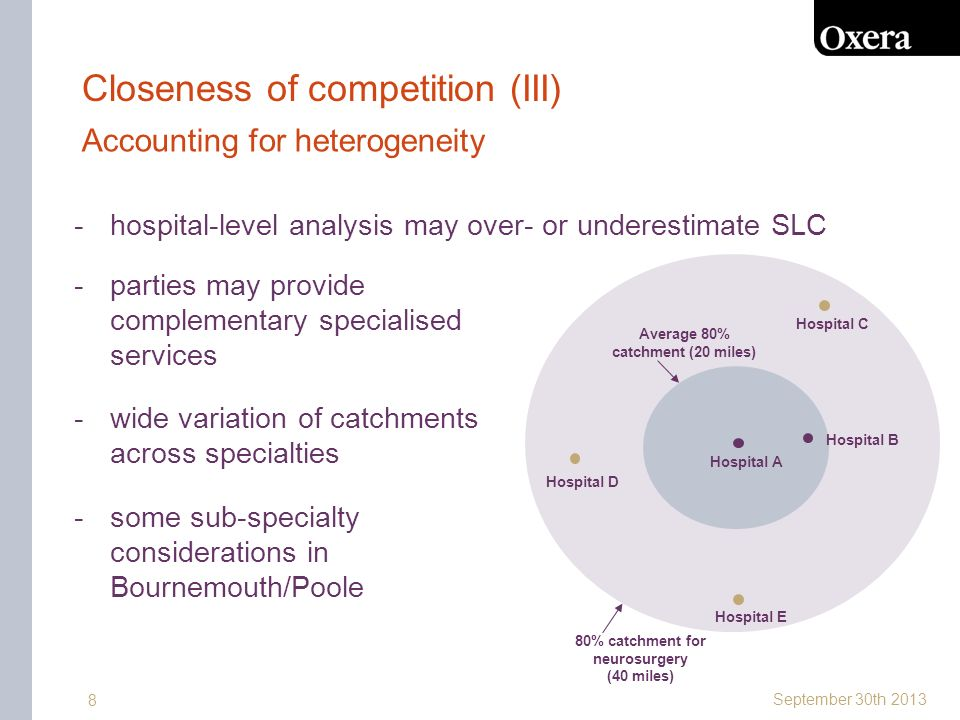 September 30th 2013 8 Closeness of competition (III) -hospital-level analysis may over- or underestimate SLC Accounting for heterogeneity Hospital A Hospital C Hospital B 80% catchment for neurosurgery (40 miles) Average 80% catchment (20 miles) Hospital E Hospital D -parties may provide complementary specialised services -wide variation of catchments across specialties -some sub-specialty considerations in Bournemouth/Poole