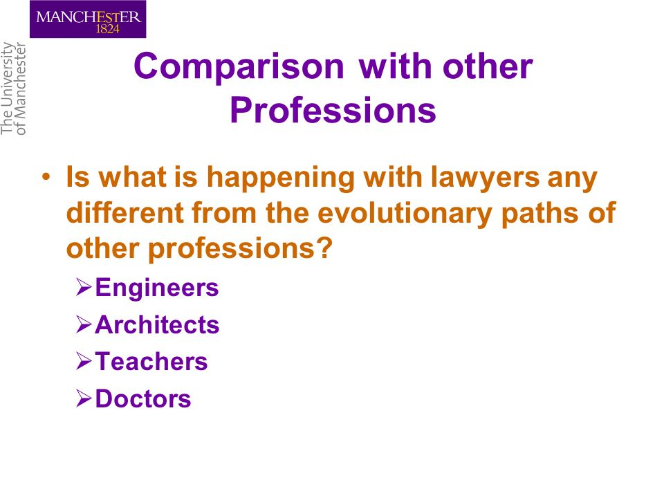 Comparison with other Professions Is what is happening with lawyers any different from the evolutionary paths of other professions.