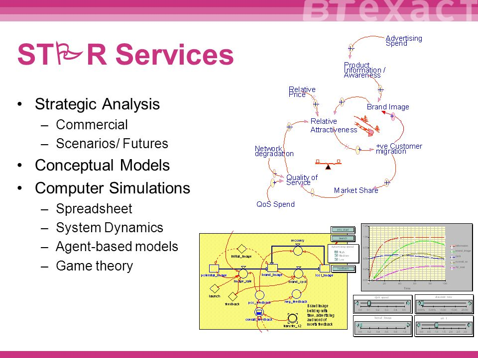 STPR Services Strategic Analysis –Commercial –Scenarios/ Futures Conceptual Models Computer Simulations –Spreadsheet –System Dynamics –Agent-based models –Game theory