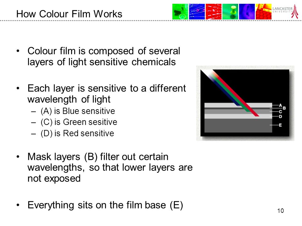 10 How Colour Film Works Colour film is composed of several layers of light sensitive chemicals Each layer is sensitive to a different wavelength of light –(A) is Blue sensitive –(C) is Green sesitive –(D) is Red sensitive Mask layers (B) filter out certain wavelengths, so that lower layers are not exposed Everything sits on the film base (E)
