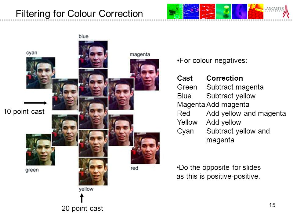 15 Filtering for Colour Correction For colour negatives: Cast Correction GreenSubtract magenta BlueSubtract yellow MagentaAdd magenta RedAdd yellow and magenta YellowAdd yellow CyanSubtract yellow and magenta 10 point cast 20 point cast Do the opposite for slides as this is positive-positive.