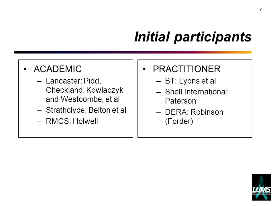7 Initial participants ACADEMIC –Lancaster: Pidd, Checkland, Kowlaczyk and Westcombe, et al –Strathclyde: Belton et al –RMCS: Holwell PRACTITIONER –BT: Lyons et al –Shell International: Paterson –DERA: Robinson (Forder)