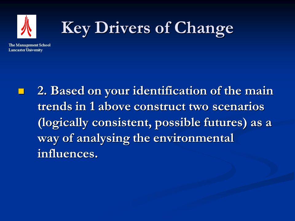 Key Drivers of Change 2.