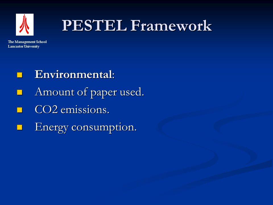 PESTEL Framework Environmental: Environmental: Amount of paper used.