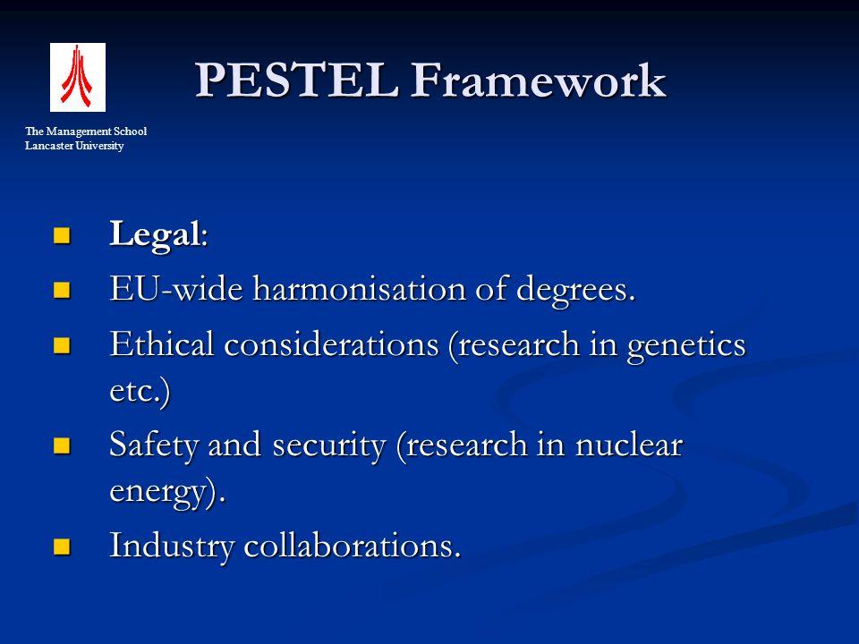 PESTEL Framework Legal: Legal: EU-wide harmonisation of degrees.