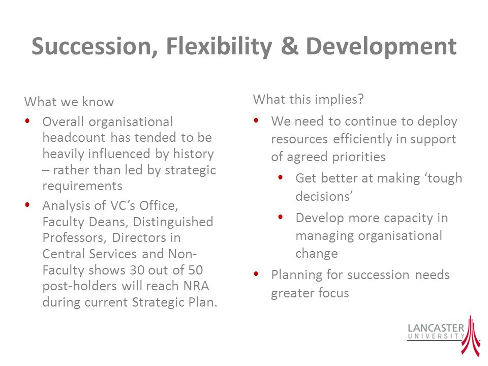 Succession, Flexibility & Development What we know Overall organisational headcount has tended to be heavily influenced by history – rather than led by strategic requirements Analysis of VCs Office, Faculty Deans, Distinguished Professors, Directors in Central Services and Non- Faculty shows 30 out of 50 post-holders will reach NRA during current Strategic Plan.
