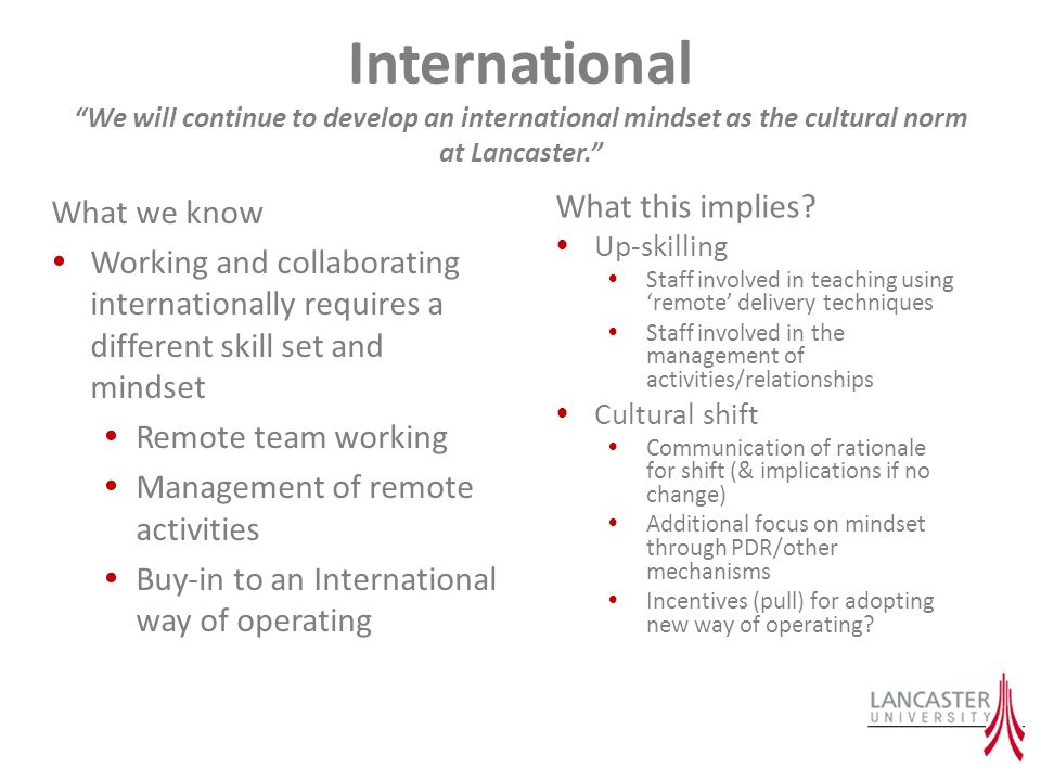 What we know Working and collaborating internationally requires a different skill set and mindset Remote team working Management of remote activities Buy-in to an International way of operating What this implies.