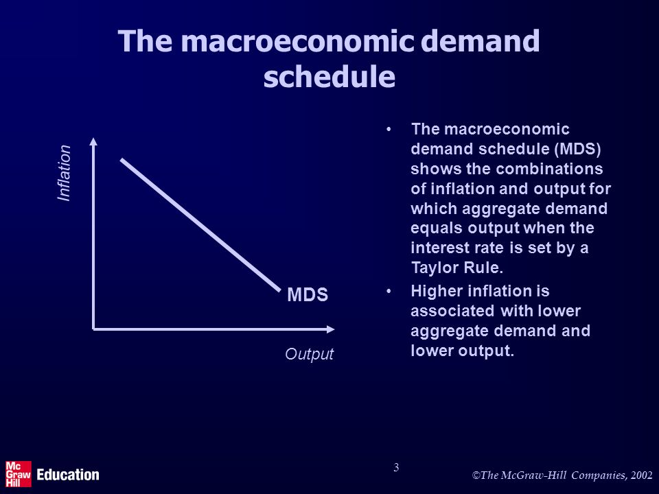 © The McGraw-Hill Companies, 2002 3 The macroeconomic demand schedule Output Inflation MDS The macroeconomic demand schedule (MDS) shows the combinations of inflation and output for which aggregate demand equals output when the interest rate is set by a Taylor Rule.