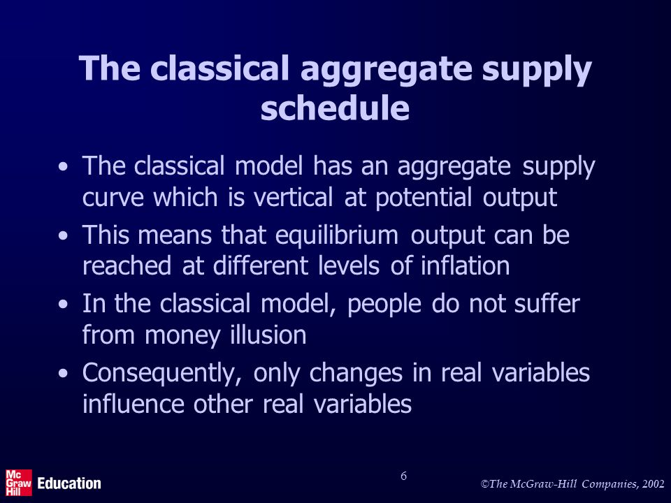 © The McGraw-Hill Companies, 2002 6 The classical aggregate supply schedule The classical model has an aggregate supply curve which is vertical at potential output This means that equilibrium output can be reached at different levels of inflation In the classical model, people do not suffer from money illusion Consequently, only changes in real variables influence other real variables