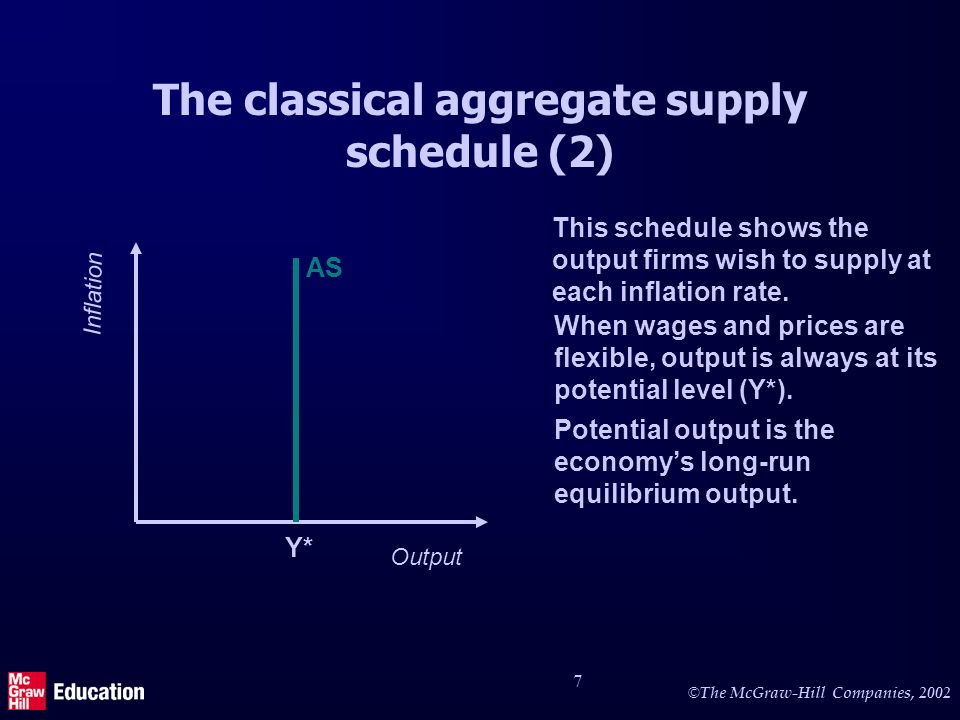 © The McGraw-Hill Companies, 2002 7 The classical aggregate supply schedule (2) Output Inflation Potential output is the economys long-run equilibrium output.