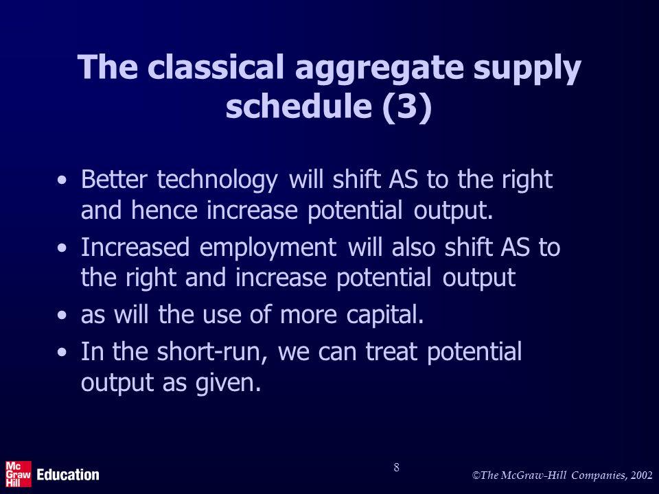 © The McGraw-Hill Companies, 2002 19 A temporary supply shock e.g.
