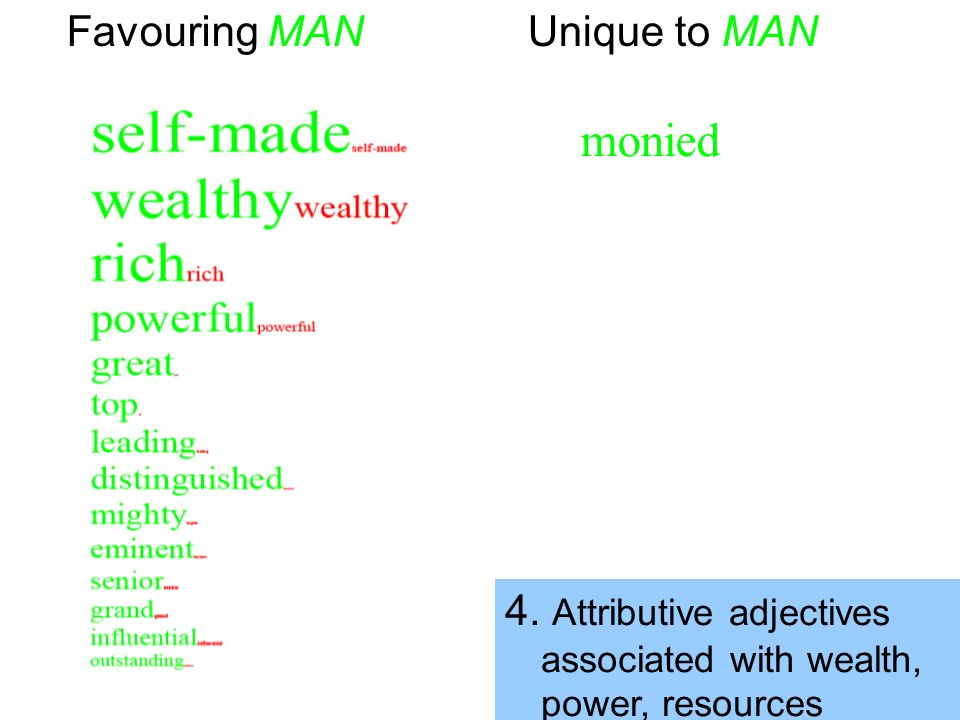 monied 4. Attributive adjectives associated with wealth, power, resources Favouring MANUnique to MAN