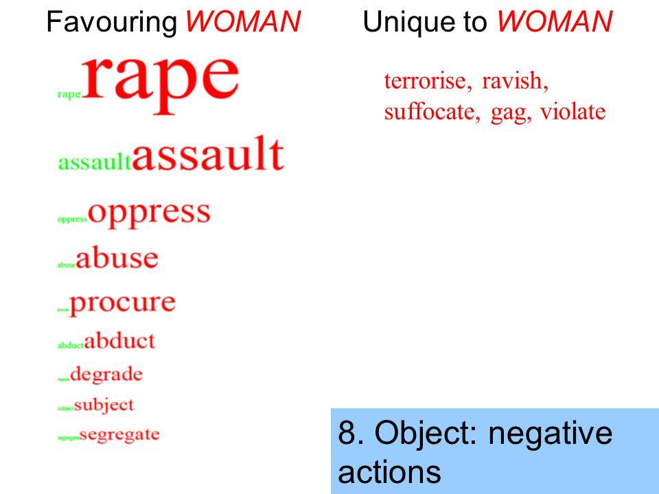 terrorise, ravish, suffocate, gag, violate 8.