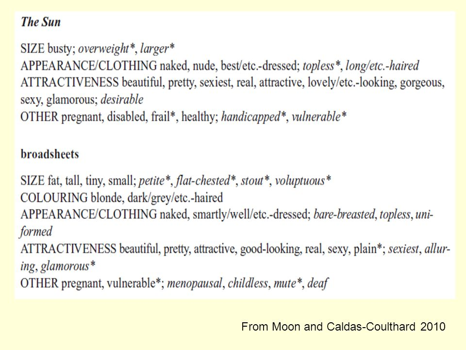 From Moon and Caldas-Coulthard 2010