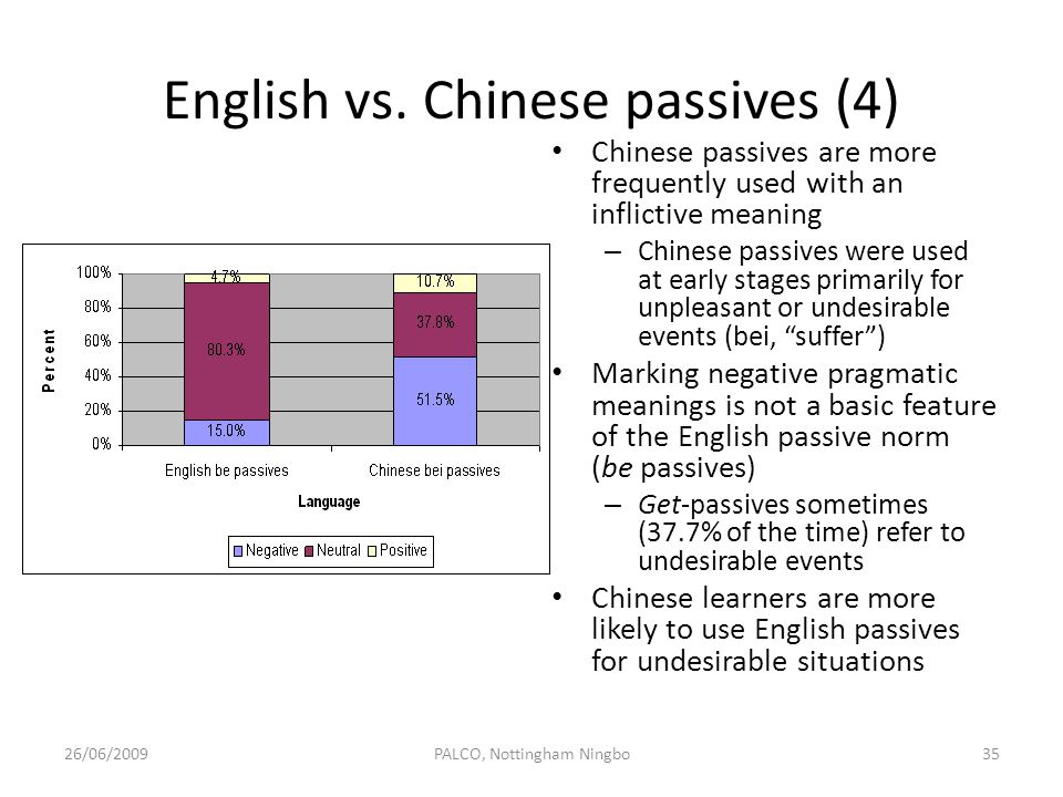 English vs. Chinese passives (4) Chinese passives are more frequently used with an inflictive meaning – Chinese passives were used at early stages pri