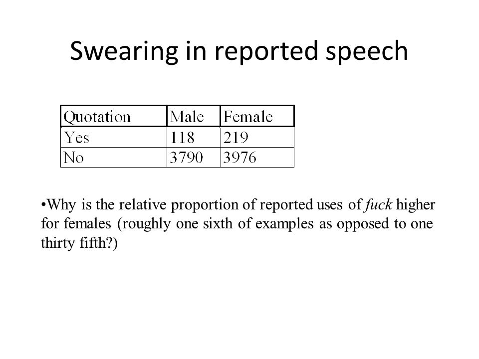 Swearing in reported speech Why is the relative proportion of reported uses of fuck higher for females (roughly one sixth of examples as opposed to one thirty fifth?)