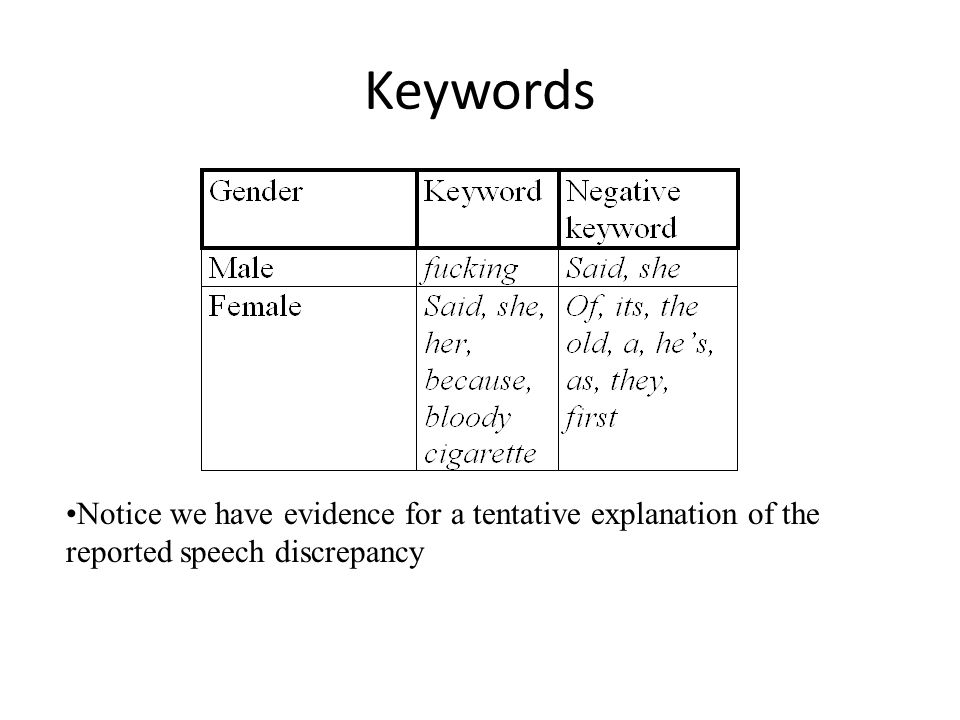 Keywords Notice we have evidence for a tentative explanation of the reported speech discrepancy