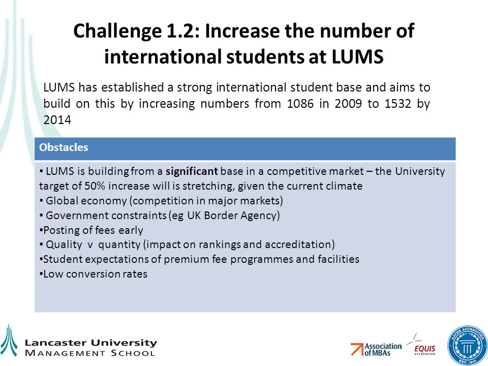 Challenge 1.2: Increase the number of international students at LUMS Obstacles LUMS is building from a significant base in a competitive market – the University target of 50% increase will is stretching, given the current climate Global economy (competition in major markets) Government constraints (eg UK Border Agency) Posting of fees early Quality v quantity (impact on rankings and accreditation) Student expectations of premium fee programmes and facilities Low conversion rates LUMS has established a strong international student base and aims to build on this by increasing numbers from 1086 in 2009 to 1532 by 2014