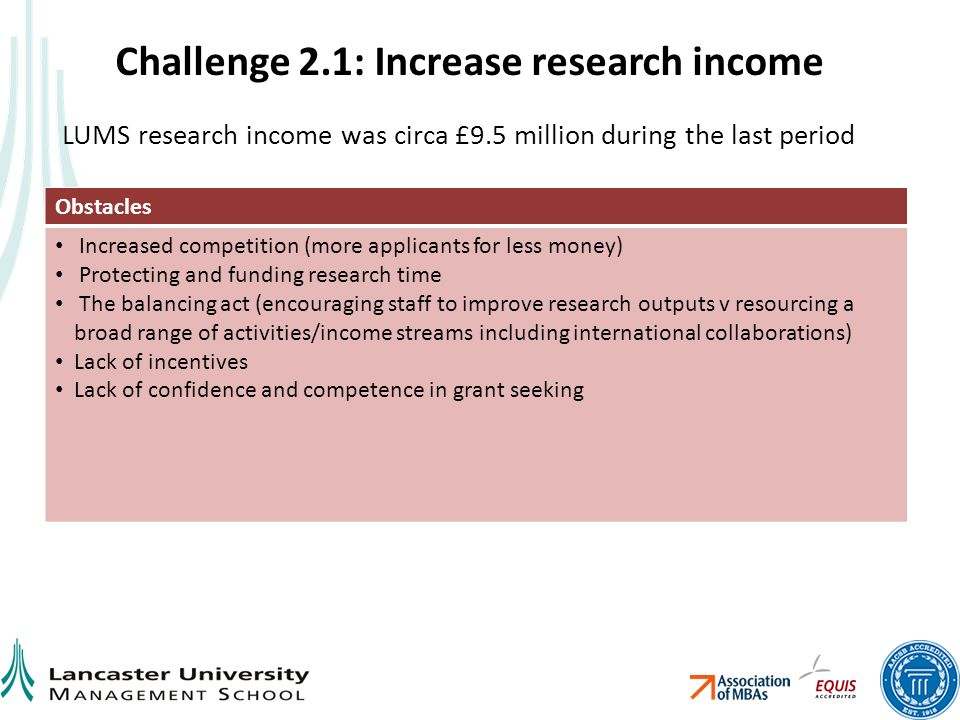 Challenge 2.1: Increase research income Obstacles Increased competition (more applicants for less money) Protecting and funding research time The balancing act (encouraging staff to improve research outputs v resourcing a broad range of activities/income streams including international collaborations) Lack of incentives Lack of confidence and competence in grant seeking LUMS research income was circa £9.5 million during the last period