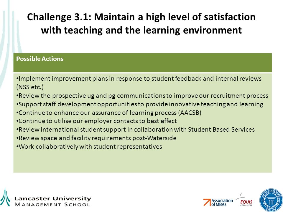 Challenge 3.1: Maintain a high level of satisfaction with teaching and the learning environment Possible Actions Implement improvement plans in response to student feedback and internal reviews (NSS etc.) Review the prospective ug and pg communications to improve our recruitment process Support staff development opportunities to provide innovative teaching and learning Continue to enhance our assurance of learning process (AACSB) Continue to utilise our employer contacts to best effect Review international student support in collaboration with Student Based Services Review space and facility requirements post-Waterside Work collaboratively with student representatives