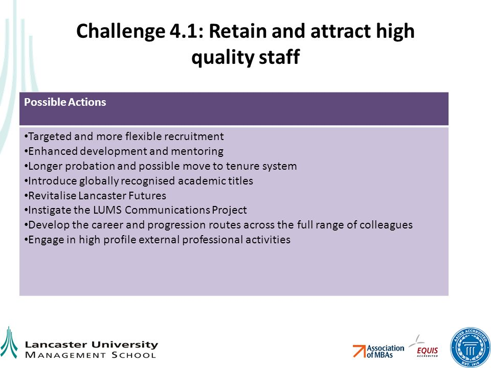 Challenge 4.1: Retain and attract high quality staff Possible Actions Targeted and more flexible recruitment Enhanced development and mentoring Longer probation and possible move to tenure system Introduce globally recognised academic titles Revitalise Lancaster Futures Instigate the LUMS Communications Project Develop the career and progression routes across the full range of colleagues Engage in high profile external professional activities