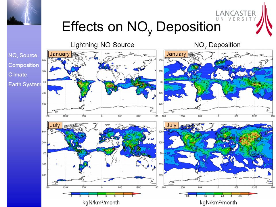 NO x Source Composition Climate Earth System Effects on NO y Deposition NO y DepositionLightning NO Source kgN/km 2 /month January July